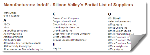 List of Indoff - Silicon Valley Branch's Manufacturers